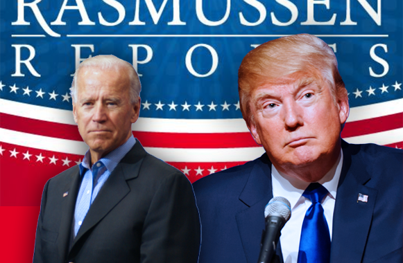 Liberty Nation Presents: Rasmussen Presidential Tracking Poll