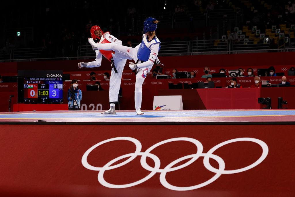 Swamponomics: Tokyo's Gold Medal in 2020 Olympic Spending